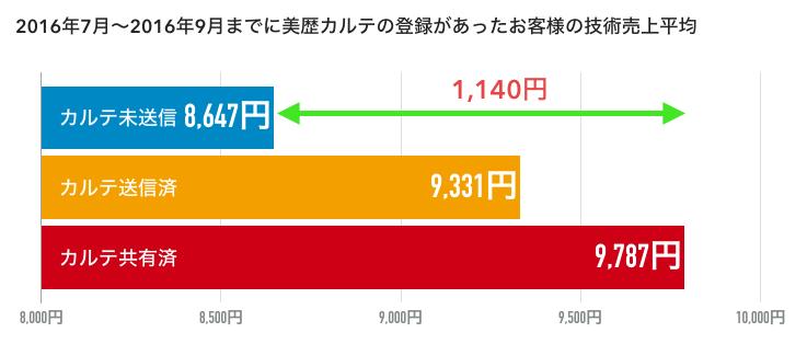 %e3%82%b9%e3%82%af%e3%83%aa%e3%83%bc%e3%83%b3%e3%82%b7%e3%83%a7%e3%83%83%e3%83%88-2016-10-03-00-48-58